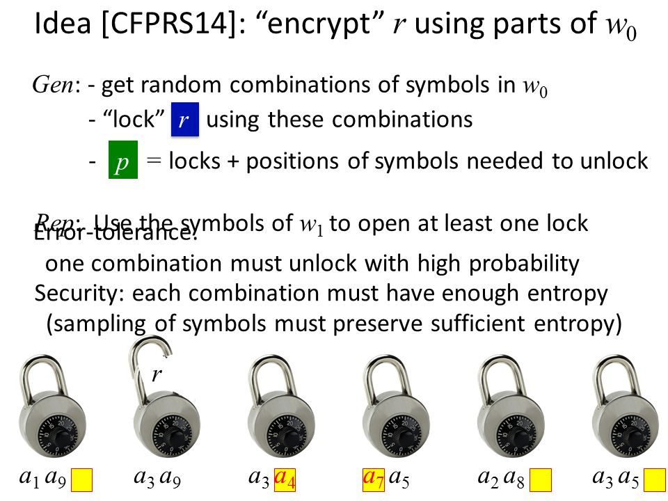 Idea [CFPRS14]: encrypt r using parts of w0
